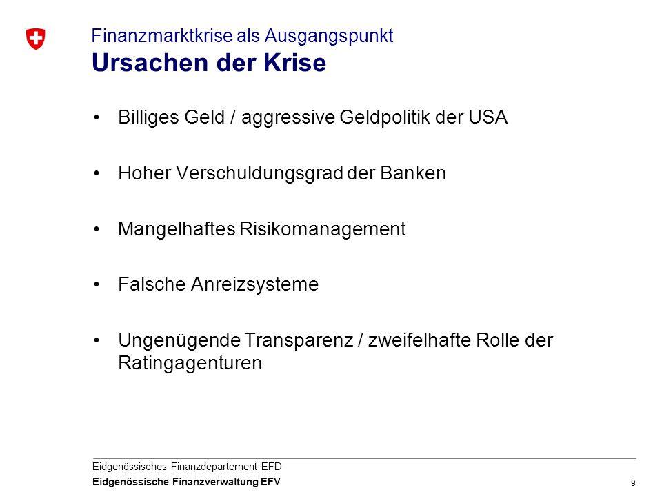 9 Eidgenössisches Finanzdepartement EFD Eidgenössische Finanzverwaltung EFV Finanzmarktkrise als Ausgangspunkt Ursachen der Krise Billiges Geld / aggr