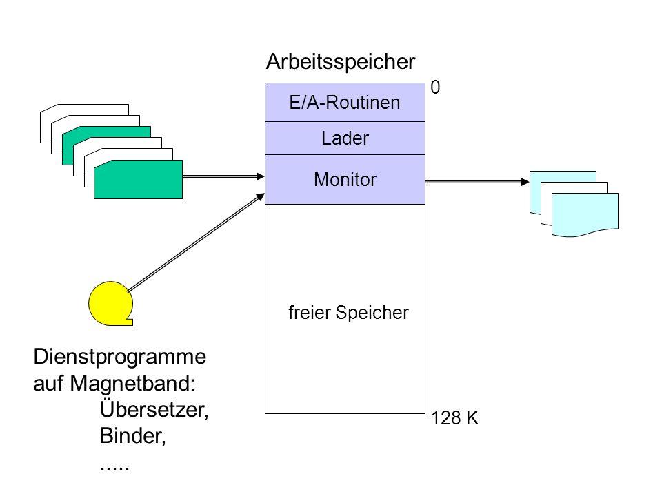 E/A-Routinen Lader Monitor freier Speicher 0 128 K Dienstprogramme auf Magnetband: Übersetzer, Binder,..... Arbeitsspeicher
