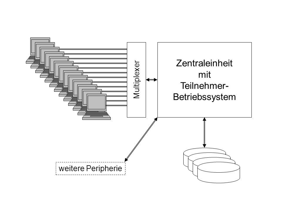 Zentraleinheit mit Teilnehmer- Betriebssystem Multiplexer weitere Peripherie