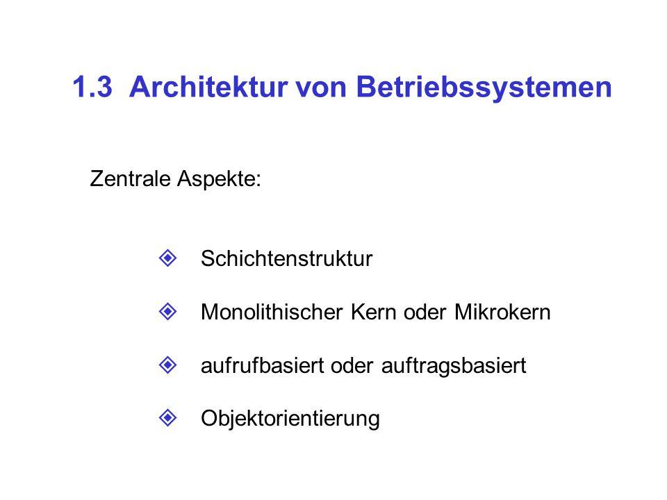 1.3 Architektur von Betriebssystemen Zentrale Aspekte:  Schichtenstruktur  Monolithischer Kern oder Mikrokern  aufrufbasiert oder auftragsbasier