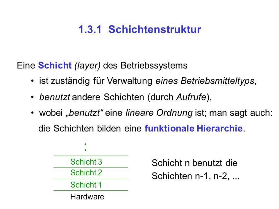 1.3.1 Schichtenstruktur Eine Schicht (layer) des Betriebssystems ist zuständig für Verwaltung eines Betriebsmitteltyps, benutzt andere Schichten (durc