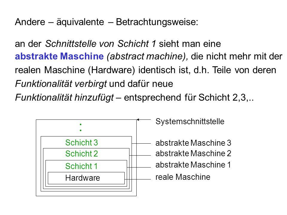 Andere – äquivalente – Betrachtungsweise: an der Schnittstelle von Schicht 1 sieht man eine abstrakte Maschine (abstract machine), die nicht mehr mit