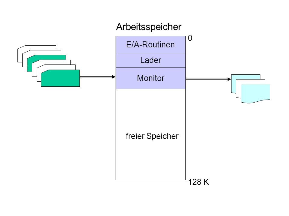 E/A-Routinen Lader Monitor freier Speicher 0 128 K Arbeitsspeicher
