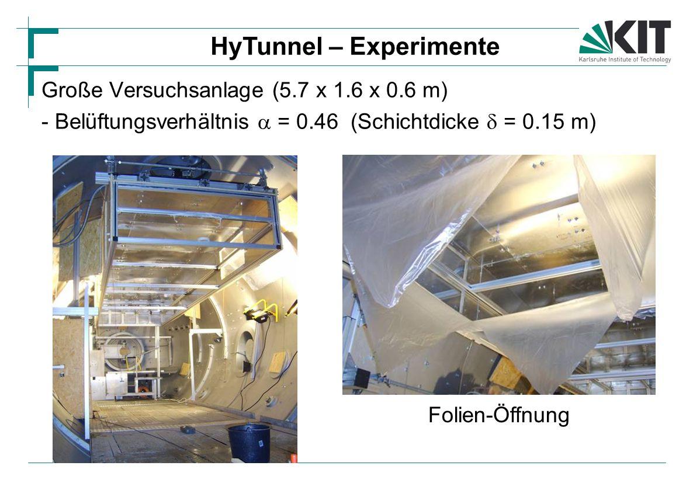 Große Versuchsanlage (5.7 x 1.6 x 0.6 m) - Belüftungsverhältnis  = 0.46 (Schichtdicke  = 0.15 m) Folien-Öffnung HyTunnel – Experimente