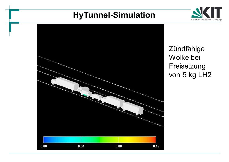 HyTunnel-Simulation Zündfähige Wolke bei Freisetzung von 5 kg LH2