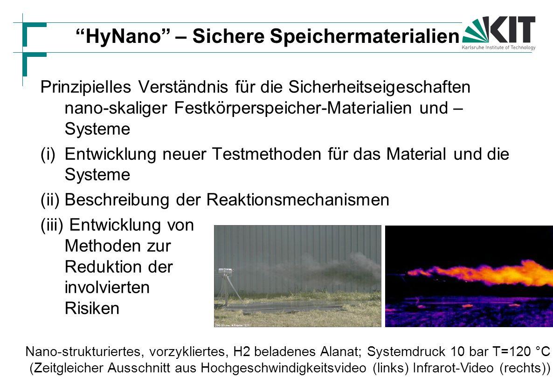 Prinzipielles Verständnis für die Sicherheitseigeschaften nano-skaliger Festkörperspeicher-Materialien und – Systeme (i)Entwicklung neuer Testmethoden für das Material und die Systeme (ii)Beschreibung der Reaktionsmechanismen (iii) Entwicklung von Methoden zur Reduktion der involvierten Risiken Nano-strukturiertes, vorzykliertes, H2 beladenes Alanat; Systemdruck 10 bar T=120 °C (Zeitgleicher Ausschnitt aus Hochgeschwindigkeitsvideo (links) Infrarot-Video (rechts)) HyNano – Sichere Speichermaterialien