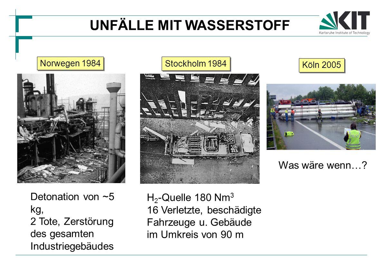 UNFÄLLE MIT WASSERSTOFF Stockholm 1984 H 2 -Quelle 180 Nm 3 16 Verletzte, beschädigte Fahrzeuge u.