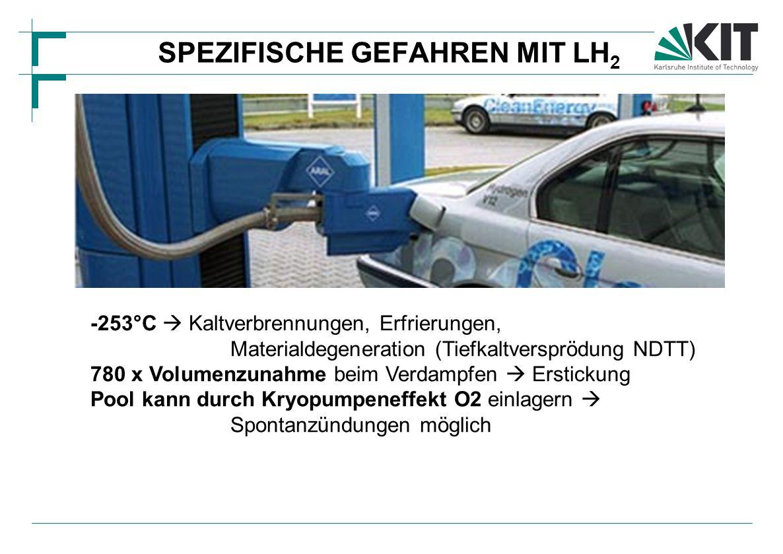 Grösste Unfalldatenbank HySafe/HIAD > 250 H2 spezifische Fälle