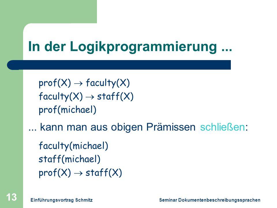 Einführungsvortrag Schmitz Seminar Dokumentenbeschreibungssprachen 13 In der Logikprogrammierung...