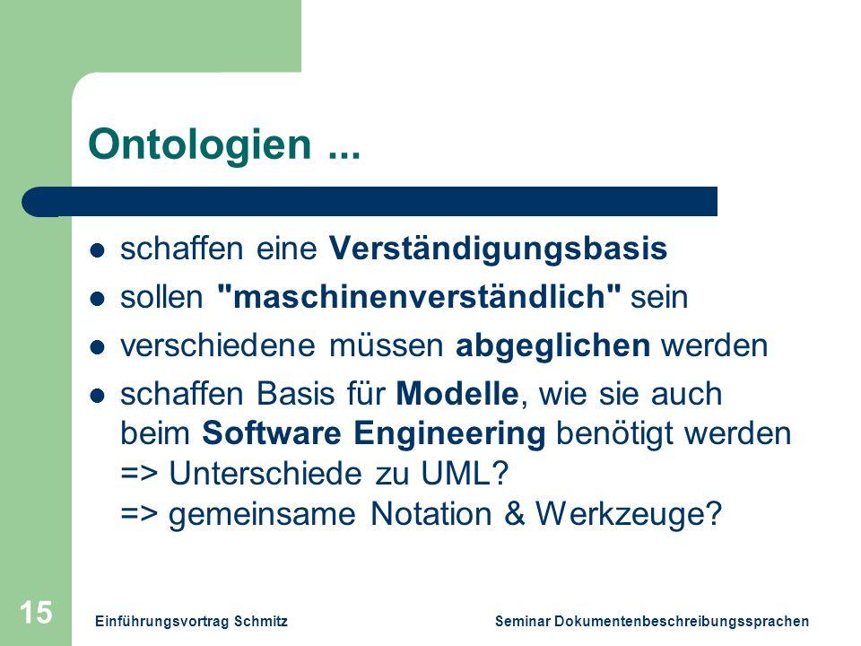 Einführungsvortrag Schmitz Seminar Dokumentenbeschreibungssprachen 15 Ontologien...