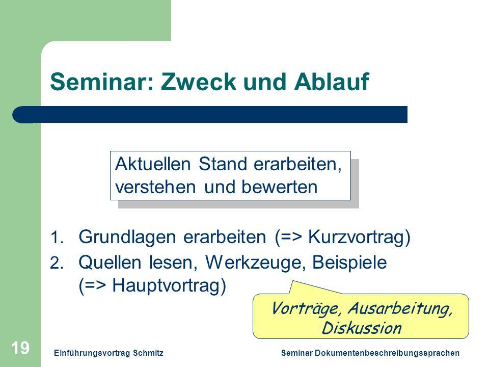 Einführungsvortrag Schmitz Seminar Dokumentenbeschreibungssprachen 19 Seminar: Zweck und Ablauf Aktuellen Stand erarbeiten, verstehen und bewerten 1.