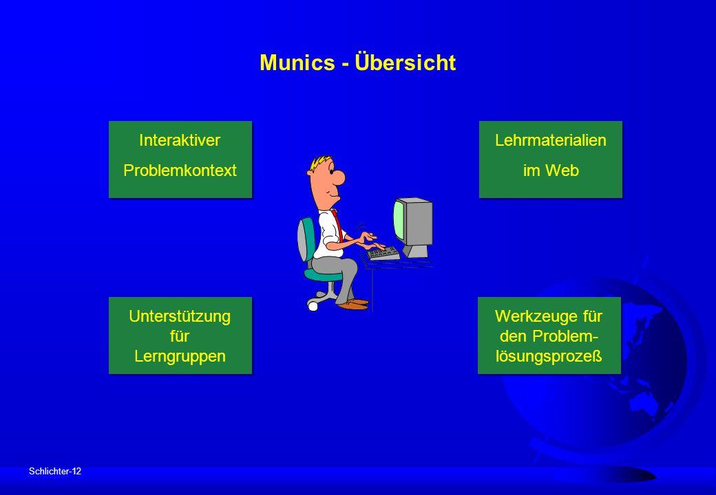 Schlichter-12 Munics - Übersicht Lehrmaterialien im Web Interaktiver Problemkontext Unterstützung für Lerngruppen Werkzeuge für den Problem- lösungspr