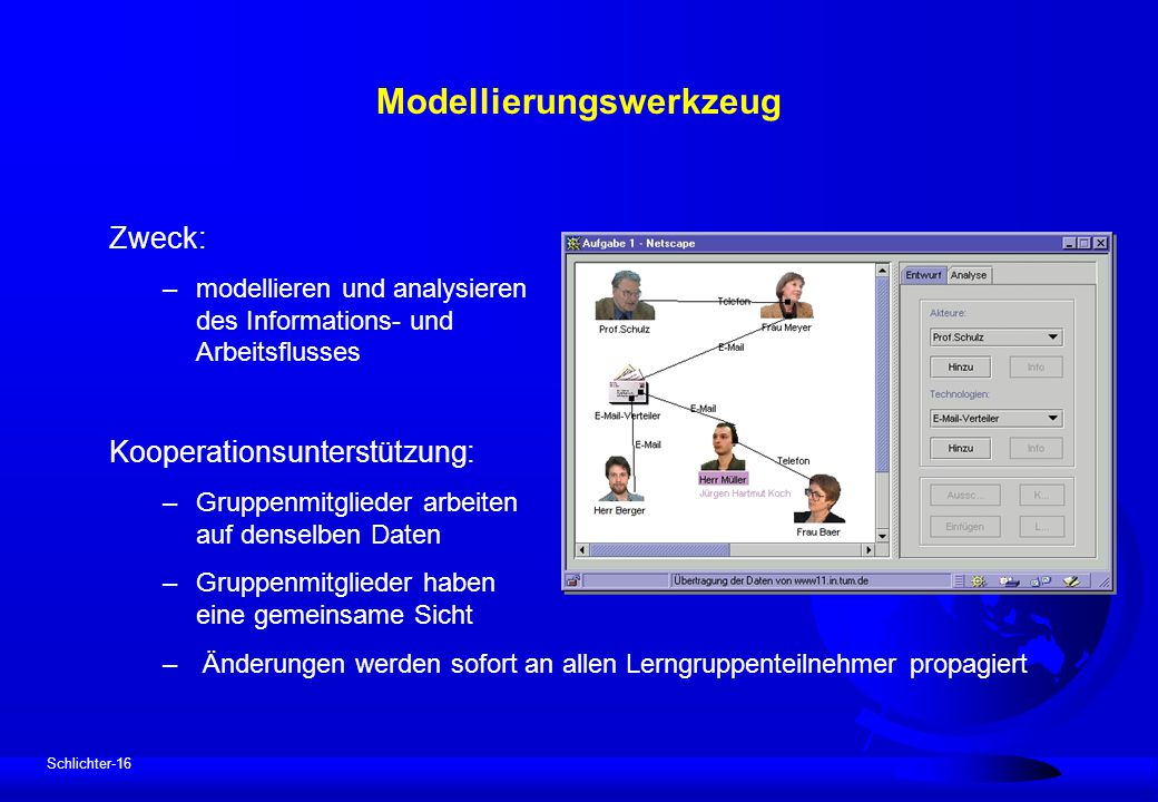 Schlichter-16 Modellierungswerkzeug Zweck: –modellieren und analysieren des Informations- und Arbeitsflusses Kooperationsunterstützung: –Gruppenmitgli