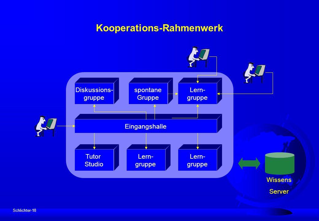 Schlichter-18 Kooperations-Rahmenwerk Wissens Server spontane Gruppe Diskussions- gruppe Eingangshalle Lern- gruppe Tutor Studio Lern- gruppe Lern- gr
