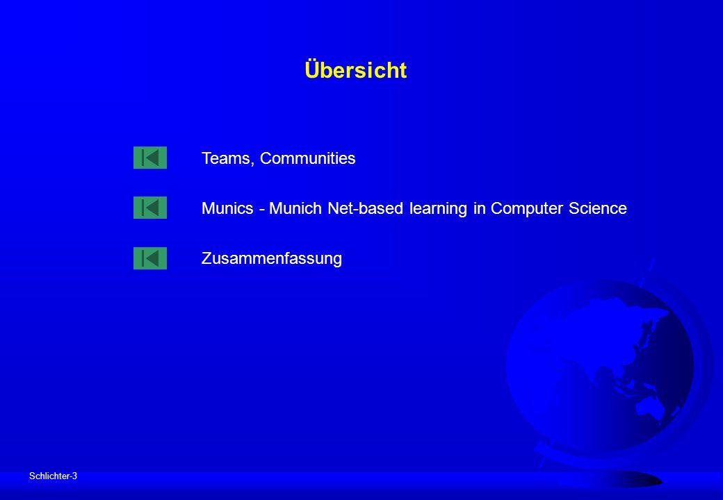 Schlichter-3 Übersicht Teams, Communities Munics - Munich Net-based learning in Computer Science Zusammenfassung