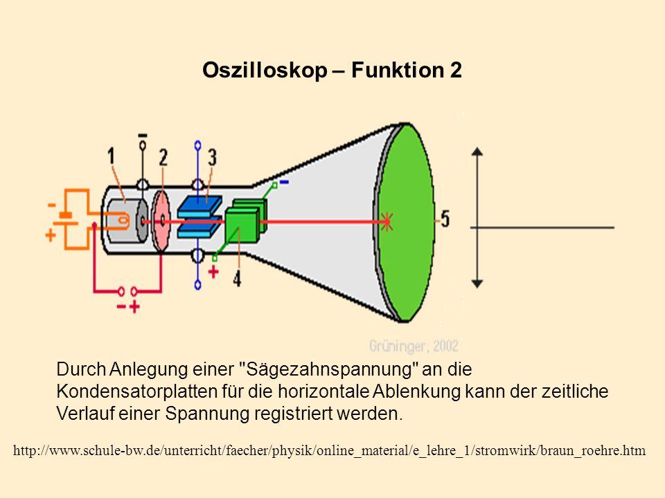 Oszilloskop – Funktion 2 Durch Anlegung einer