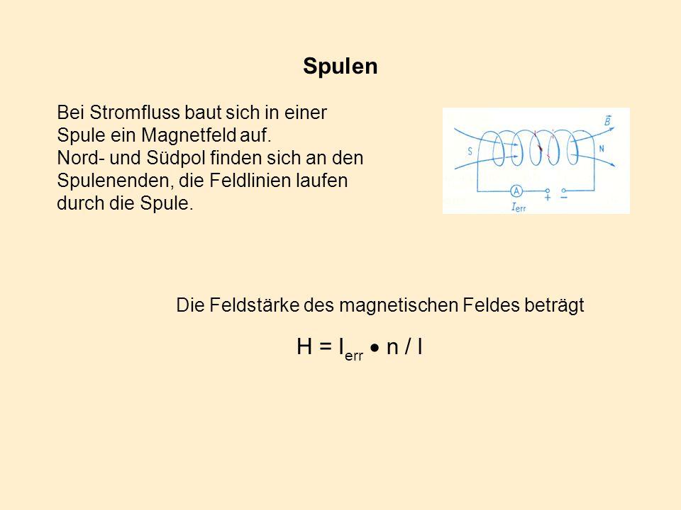 Spulen H = I err  n / l Bei Stromfluss baut sich in einer Spule ein Magnetfeld auf. Nord- und Südpol finden sich an den Spulenenden, die Feldlinien l