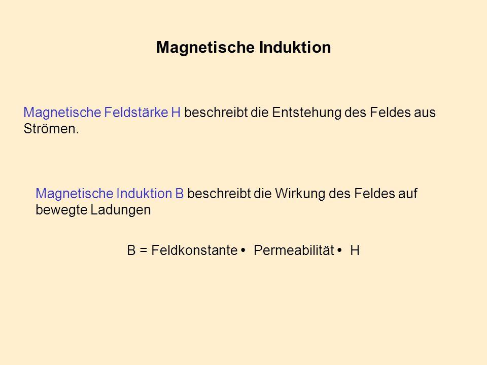 Magnetische Induktion Magnetische Feldstärke H beschreibt die Entstehung des Feldes aus Strömen. Magnetische Induktion B beschreibt die Wirkung des Fe