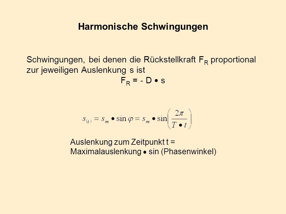 Schwingungen, bei denen die Rückstellkraft F R proportional zur jeweiligen Auslenkung s ist F R = - D  s Auslenkung zum Zeitpunkt t = Maximalauslenku