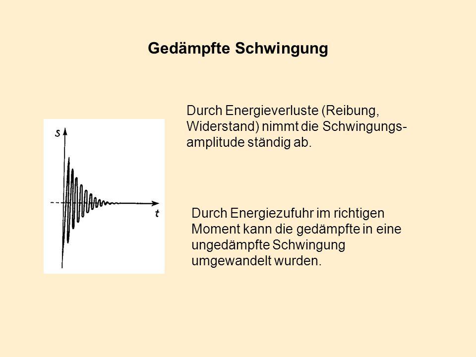 Gedämpfte Schwingung Durch Energieverluste (Reibung, Widerstand) nimmt die Schwingungs- amplitude ständig ab. Durch Energiezufuhr im richtigen Moment