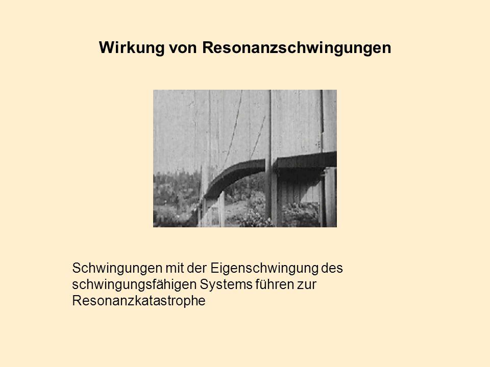Wirkung von Resonanzschwingungen Schwingungen mit der Eigenschwingung des schwingungsfähigen Systems führen zur Resonanzkatastrophe