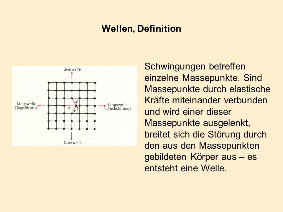 Wellen, Definition Schwingungen betreffen einzelne Massepunkte. Sind Massepunkte durch elastische Kräfte miteinander verbunden und wird einer dieser M