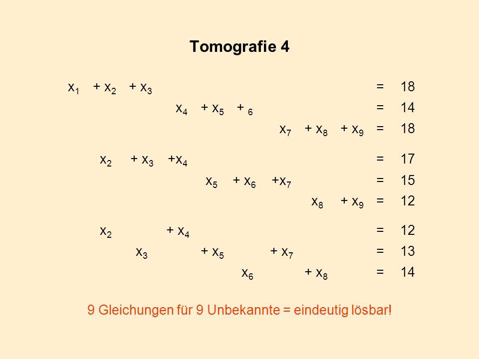 Tomografie 4 x2x2 + x 4 =12 x3x3 + x 5 + x 7 =13 x6x6 + x 8 =14 x2x2 + x 3 +x 4 =17 x5x5 + x 6 +x 7 =15 x8x8 + x 9 =12 x 1 + x 2 + x 3 =18 x 4 + x 5 +