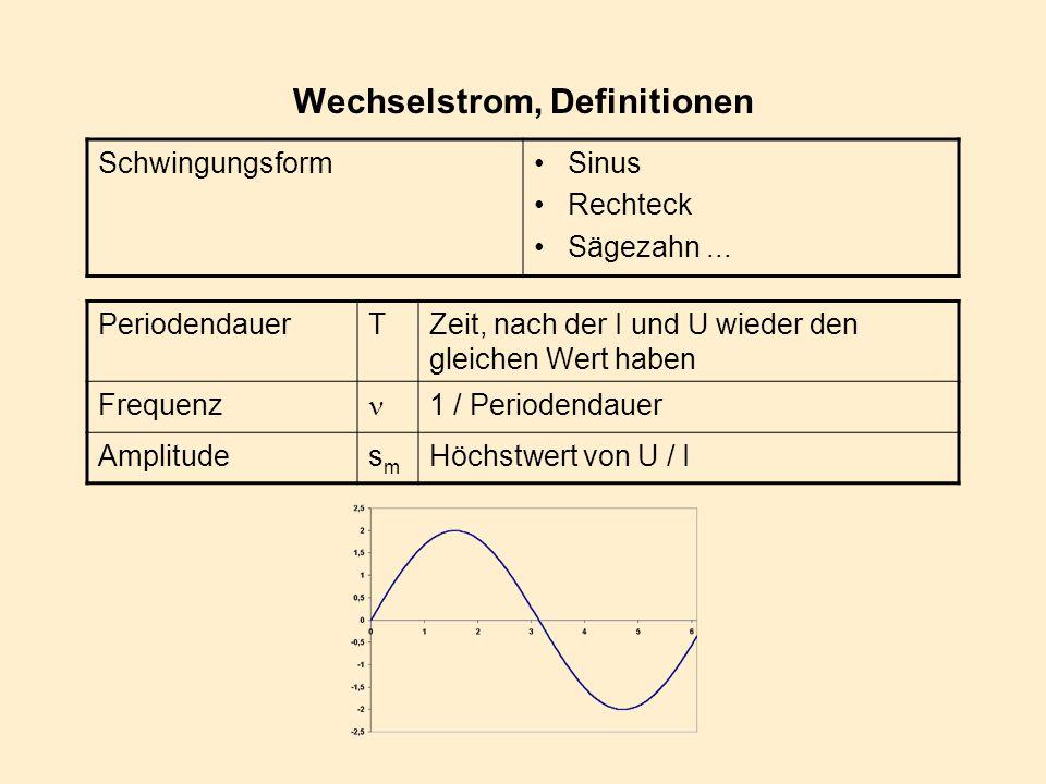 Wechselstrom, Definitionen Schwingungsform Sinus Rechteck Sägezahn... PeriodendauerTZeit, nach der I und U wieder den gleichen Wert haben Frequenz 1 /