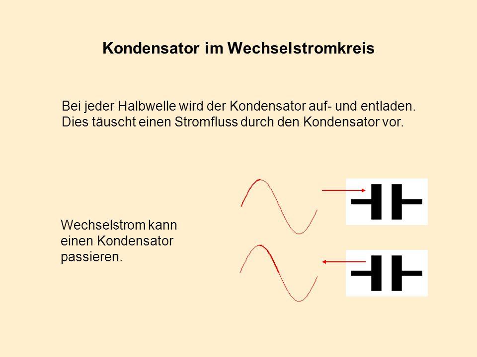 Kondensator im Wechselstromkreis Bei jeder Halbwelle wird der Kondensator auf- und entladen. Dies täuscht einen Stromfluss durch den Kondensator vor.