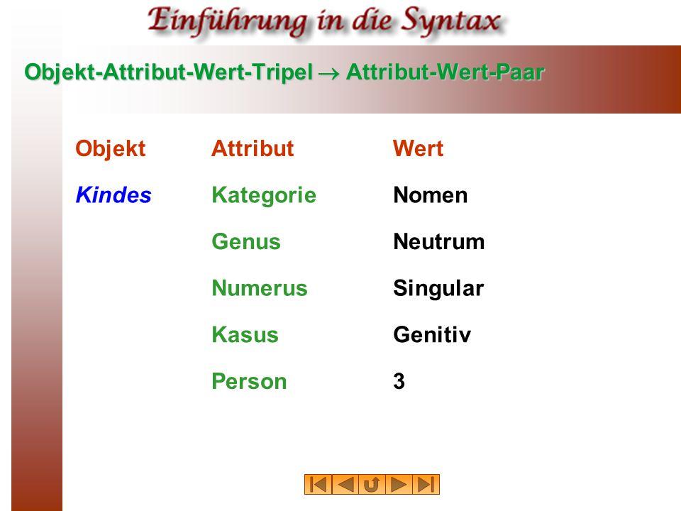 Objekt-Attribut-Wert-Tripel  Attribut-Wert-Paar ObjektAttributWert KindesKategorieNomen NumerusSingular KasusGenitiv NeutrumGenus Person3