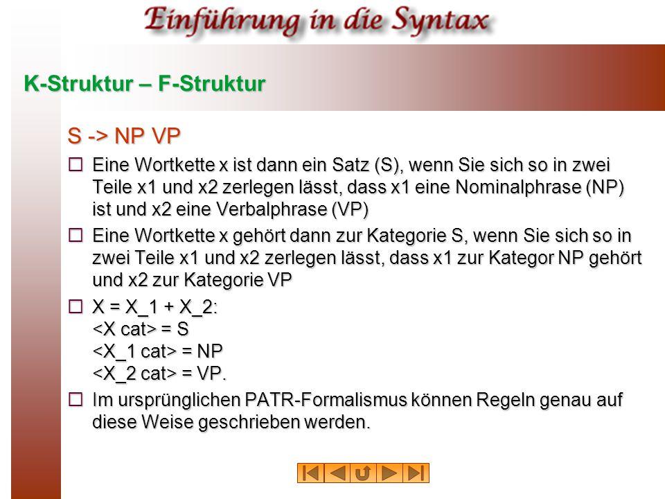 K-Struktur – F-Struktur S -> NP VP  Eine Wortkette x ist dann ein Satz (S), wenn Sie sich so in zwei Teile x1 und x2 zerlegen lässt, dass x1 eine Nominalphrase (NP) ist und x2 eine Verbalphrase (VP)  Eine Wortkette x gehört dann zur Kategorie S, wenn Sie sich so in zwei Teile x1 und x2 zerlegen lässt, dass x1 zur Kategor NP gehört und x2 zur Kategorie VP  X = X_1 + X_2: = S = NP = VP.