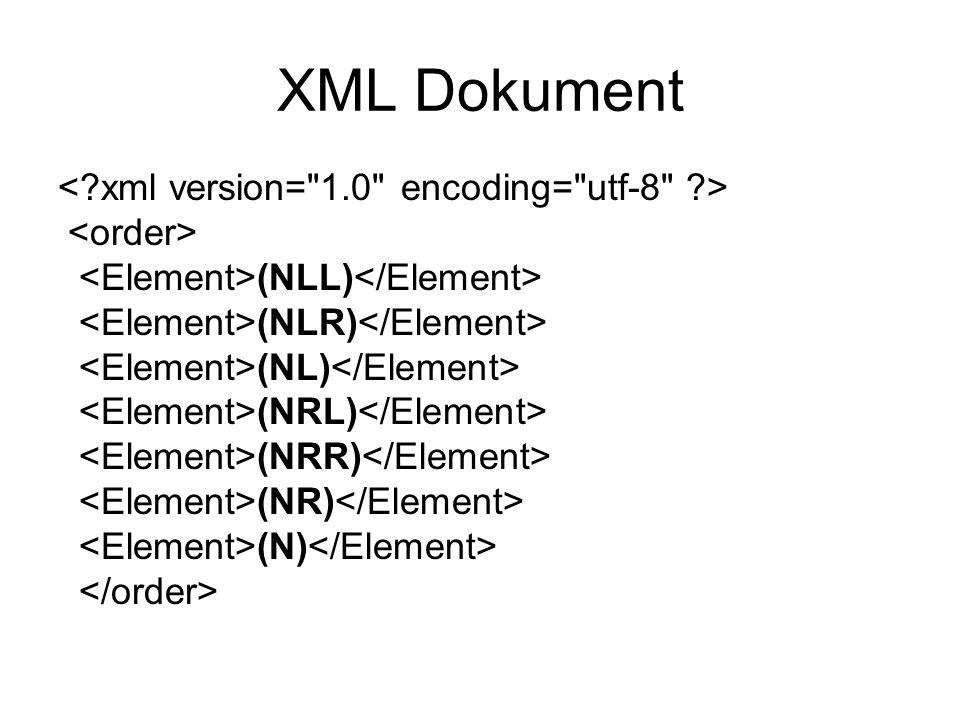 XML Dokument (NLL) (NLR) (NL) (NRL) (NRR) (NR) (N)