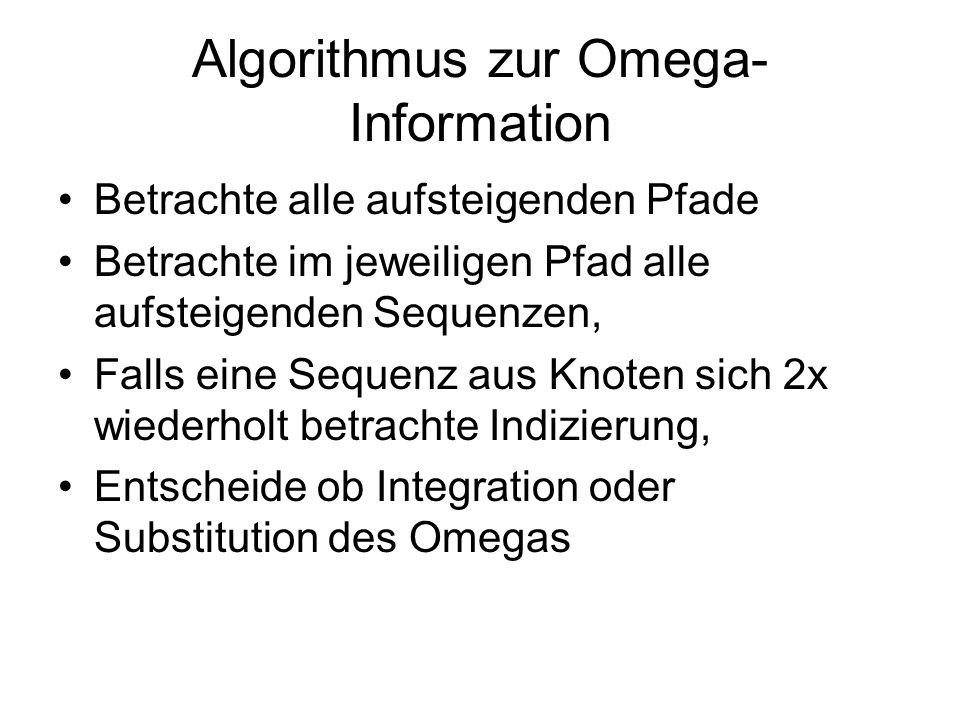 Algorithmus zur Omega- Information Betrachte alle aufsteigenden Pfade Betrachte im jeweiligen Pfad alle aufsteigenden Sequenzen, Falls eine Sequenz aus Knoten sich 2x wiederholt betrachte Indizierung, Entscheide ob Integration oder Substitution des Omegas