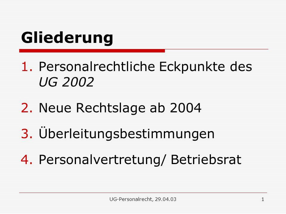 UG-Personalrecht, 29.04.031 Gliederung 1.Personalrechtliche Eckpunkte des UG 2002 2.Neue Rechtslage ab 2004 3.Überleitungsbestimmungen 4.Personalvertretung/ Betriebsrat