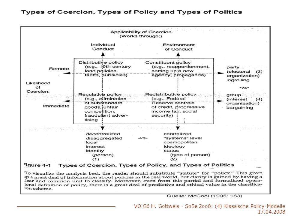VO G6 H. Gottweis - SoSe 2oo8: (4) Klassische Policy-Modelle 17.04.2008 David Easton