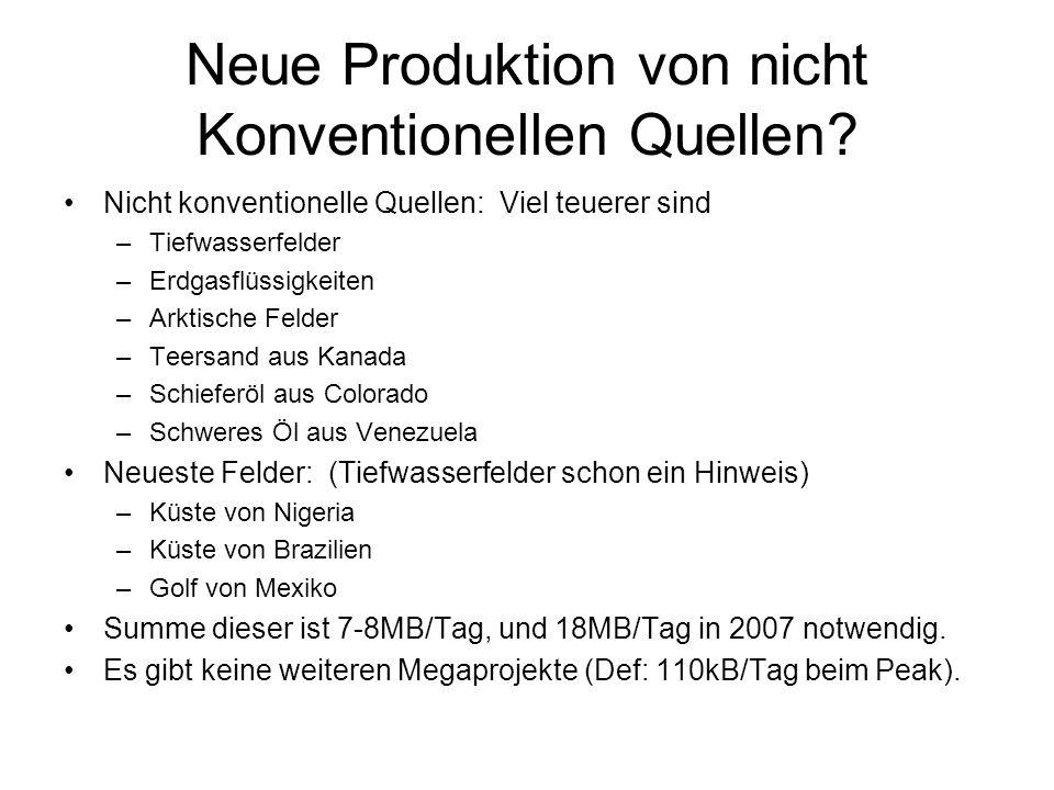 Neue Produktion von nicht Konventionellen Quellen.
