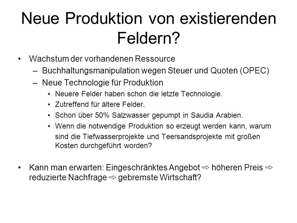 Neue Produktion von existierenden Feldern.