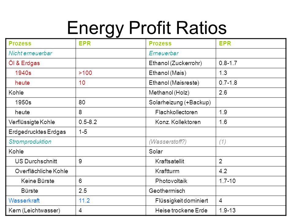 Komplexe Systeme & Energie Energie.Kapazität zur Bewegung oder Änderung von Materie.