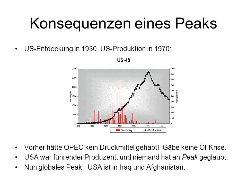 Konsequenzen eines Peaks US-Entdeckung in 1930, US-Produktion in 1970: Vorher hätte OPEC kein Druckmittel gehabt.