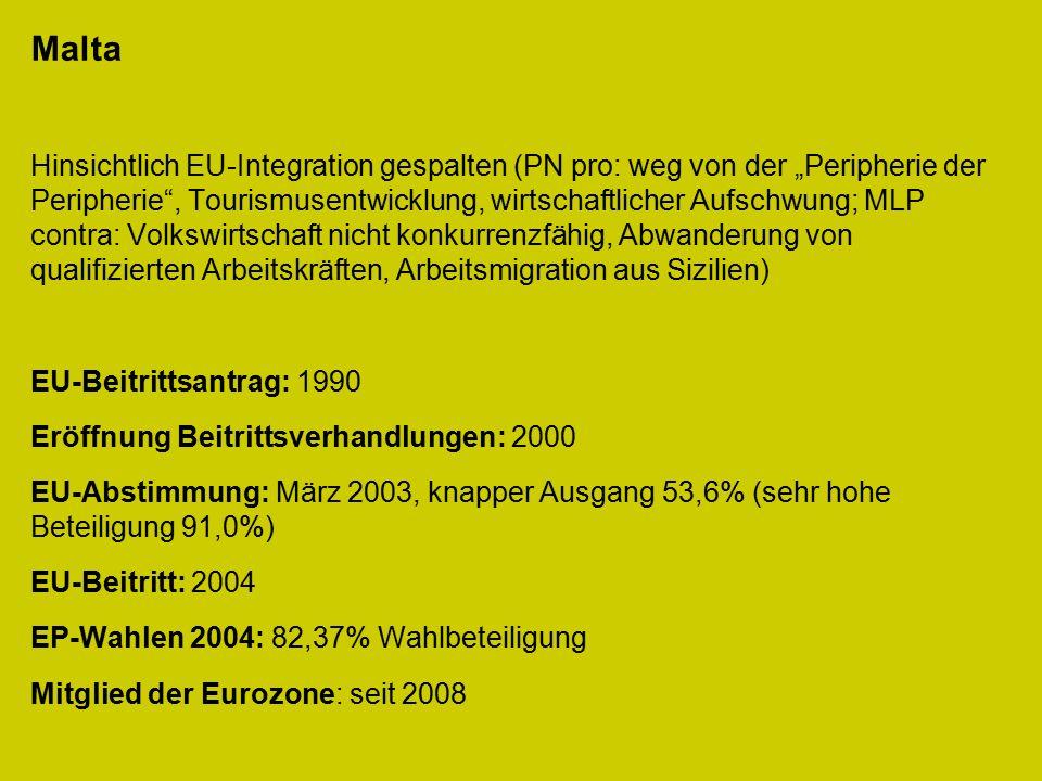 """Malta Hinsichtlich EU-Integration gespalten (PN pro: weg von der """"Peripherie der Peripherie , Tourismusentwicklung, wirtschaftlicher Aufschwung; MLP contra: Volkswirtschaft nicht konkurrenzfähig, Abwanderung von qualifizierten Arbeitskräften, Arbeitsmigration aus Sizilien) EU-Beitrittsantrag: 1990 Eröffnung Beitrittsverhandlungen: 2000 EU-Abstimmung: März 2003, knapper Ausgang 53,6% (sehr hohe Beteiligung 91,0%) EU-Beitritt: 2004 EP-Wahlen 2004: 82,37% Wahlbeteiligung Mitglied der Eurozone: seit 2008"""