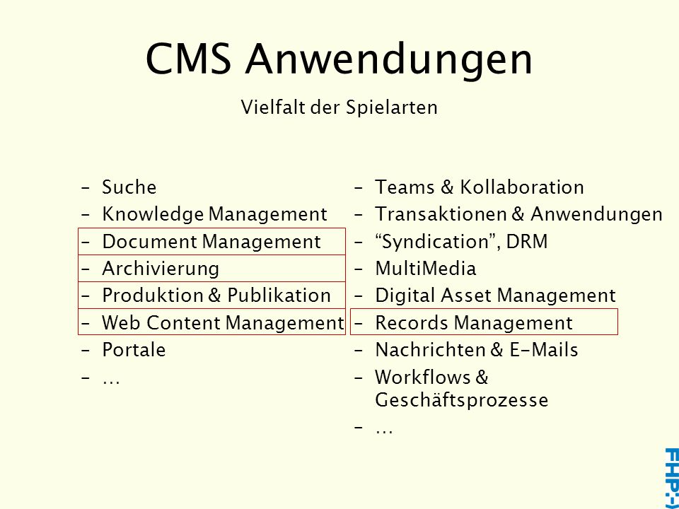 CMS Anwendungen Vielfalt der Spielarten –Suche –Knowledge Management –Document Management –Archivierung –Produktion & Publikation –Web Content Management –Portale –… –Teams & Kollaboration –Transaktionen & Anwendungen – Syndication , DRM –MultiMedia –Digital Asset Management –Records Management –Nachrichten & E-Mails –Workflows & Geschäftsprozesse –…