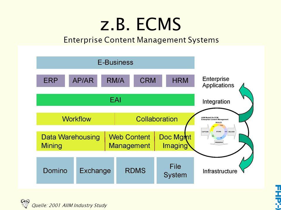 z.B. ECMS Enterprise Content Management Systems Quelle: 2001 AIIM Industry Study