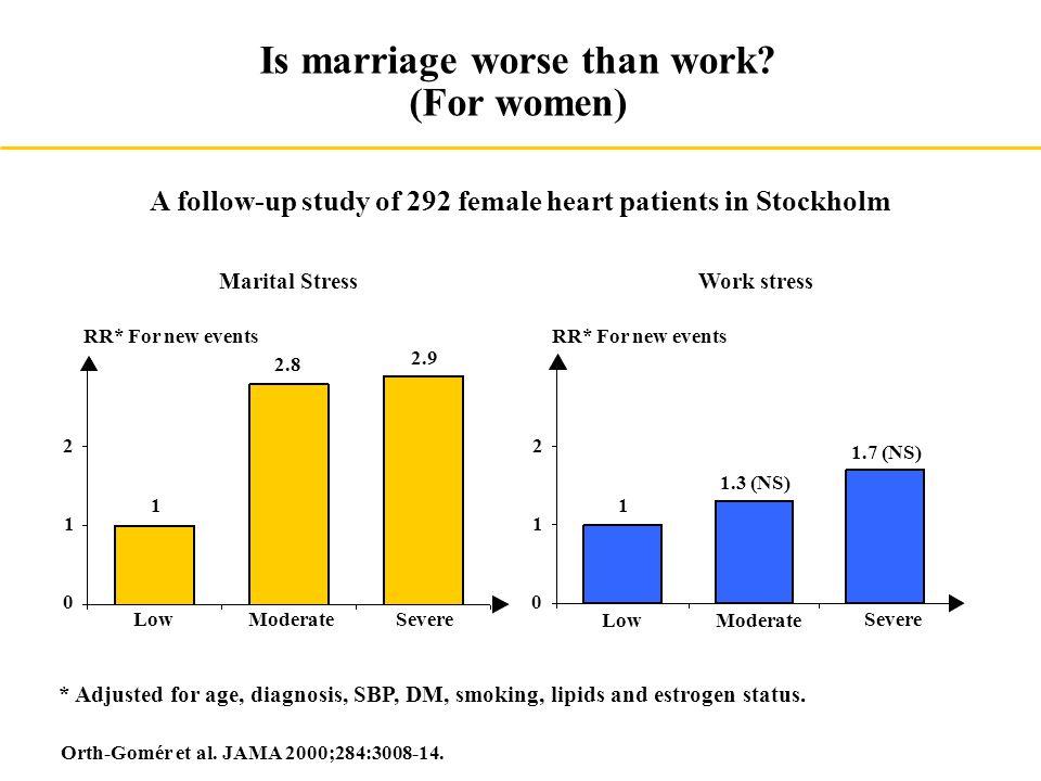 Quelle: H. Löwel et al. (2006), Deutsches Ärzteblatt, 103: B527.
