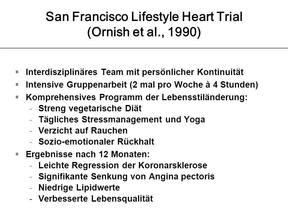 Quelle: Ornish et al.(1998), JAMA, 280: 2001.