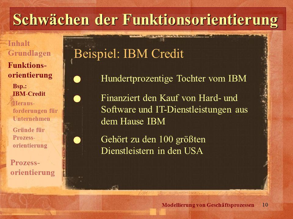 10 Schwächen der Funktionsorientierung Beispiel: IBM Credit Hundertprozentige Tochter vom IBM Finanziert den Kauf von Hard- und Software und IT-Dienst