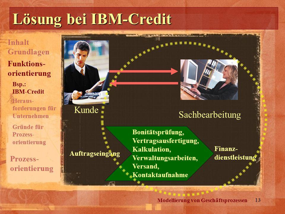 13 Lösung bei IBM-Credit Modellierung von Geschäftsprozessen Auftragseingang Finanz- dienstleistung Bonitätsprüfung, Vertragsausfertigung, Kalkulation