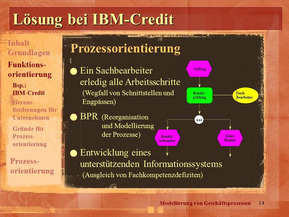 14 Lösung bei IBM-Credit Modellierung von Geschäftsprozessen Prozessorientierung Auftrag Bonitäs- prüfung Sach- bearbeiter xor Bonität vorhanden Keine Bonität Entwicklung eines unterstützenden Informationssystems Ein Sachbearbeiter erledig alle Arbeitsschritte (Wegfall von Schnittstellen und Engpässen) (Ausgleich von Fachkompetenzdefiziten) BPR (Reorganisation und Modellierung der Prozesse) Inhalt Grundlagen Prozess- orientierung Funktions- orientierung Bsp.: IBM-Credit Heraus- forderungen für Unternehmen Gründe für Prozess- orientierung