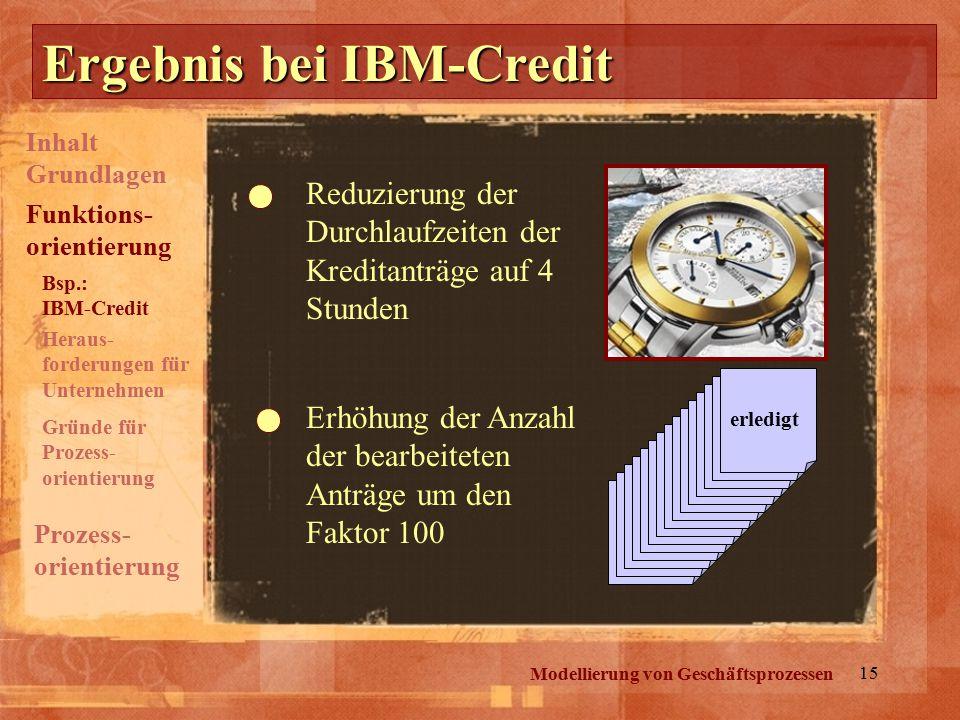 15 Ergebnis bei IBM-Credit Reduzierung der Durchlaufzeiten der Kreditanträge auf 4 Stunden Erhöhung der Anzahl der bearbeiteten Anträge um den Faktor 100 erledigt Modellierung von Geschäftsprozessen Inhalt Grundlagen Prozess- orientierung Funktions- orientierung Bsp.: IBM-Credit Heraus- forderungen für Unternehmen Gründe für Prozess- orientierung