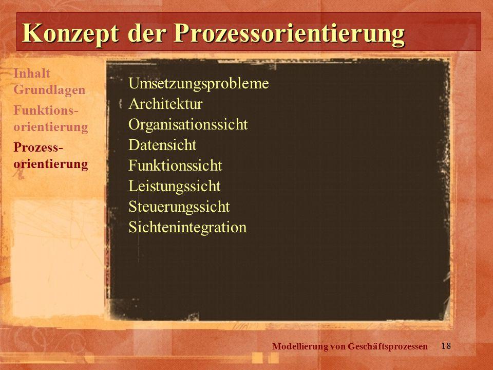 18 Konzept der Prozessorientierung Modellierung von Geschäftsprozessen Umsetzungsprobleme Architektur Organisationssicht Datensicht Funktionssicht Lei