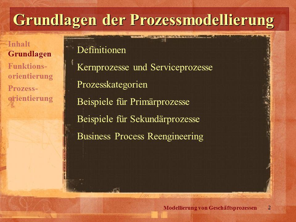 2 Grundlagen der Prozessmodellierung Definitionen Kernprozesse und Serviceprozesse Prozesskategorien Beispiele für Primärprozesse Beispiele für Sekundärprozesse Business Process Reengineering Modellierung von Geschäftsprozessen Inhalt Grundlagen Prozess- orientierung Funktions- orientierung